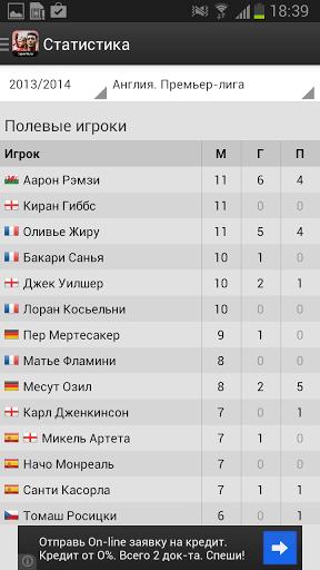 Скриншот Арсенал+ Sports.ru для Android