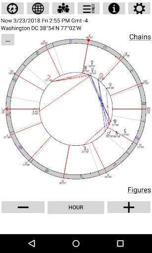 Скриншот Астрологические Карты для Android
