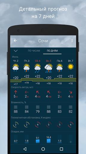 Скриншот Gismeteo для Android