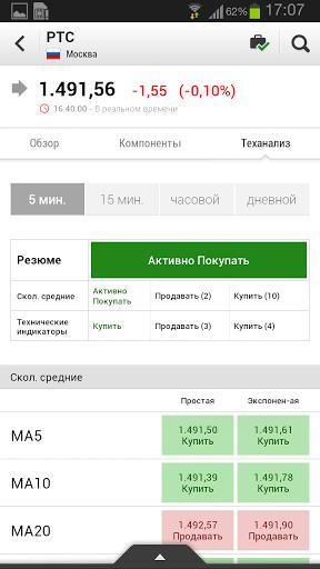 Скриншот Биржа и форекс для Android