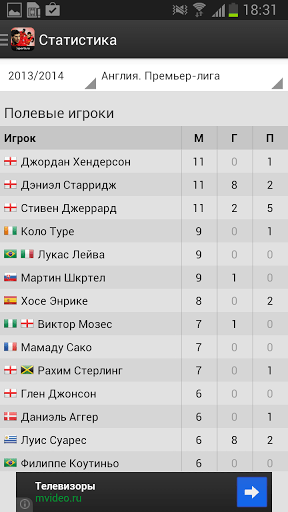 Скриншот Ливерпуль+ Sports.ru для Android