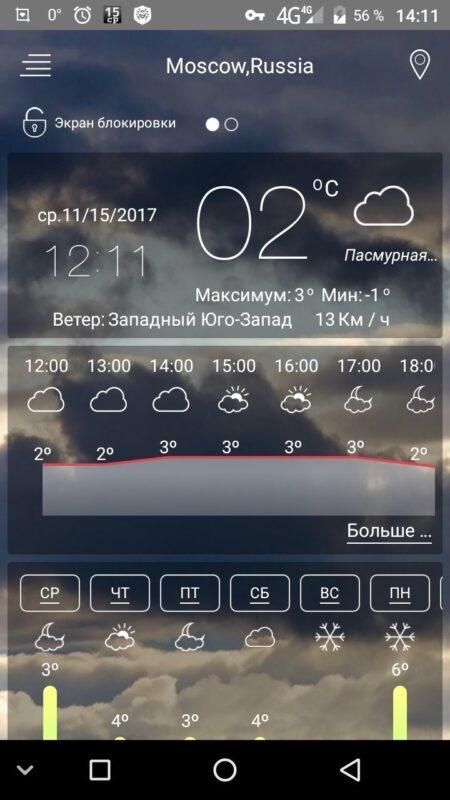 Скриншот Прогноз погоды для Android