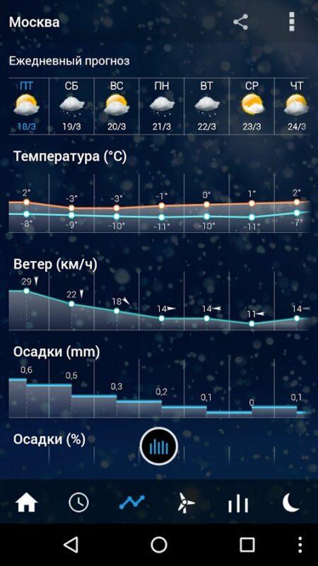 Скриншот Прозрачные часы и погода для Android