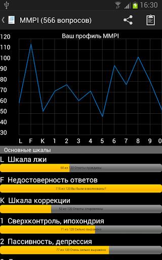 Скриншот Псиxoлогические тесты для Android