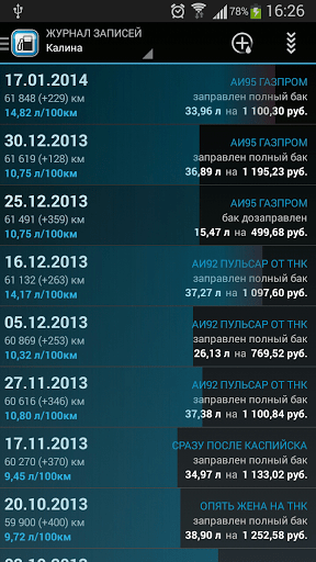 Скриншот Расход Топлива — Fuel Manager для Android