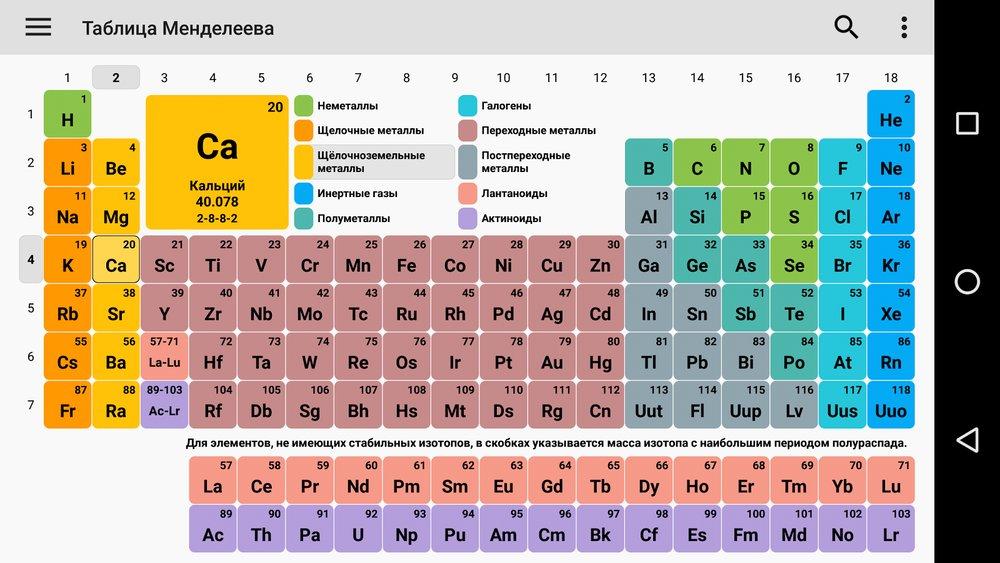 Скриншот Таблица Менделеева для Android