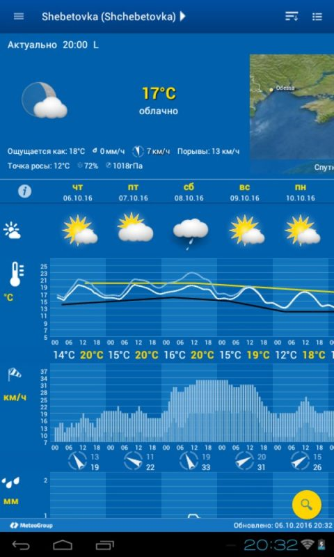 Скриншот WeatherPro для Android